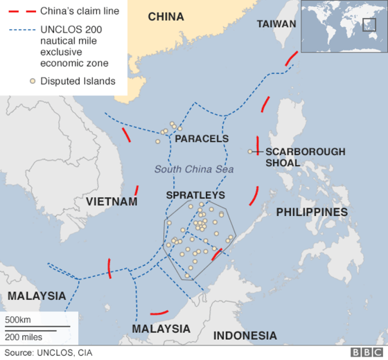 China Sea issue