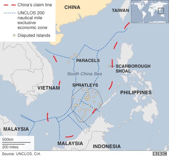 China Sea issue