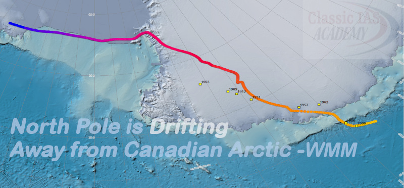 North Pole is Drifting Away from Canadian Arctic