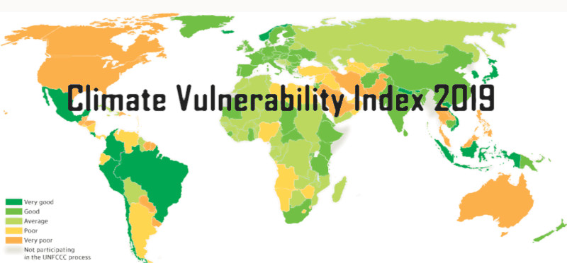 Climate Vulnerability Index 2019