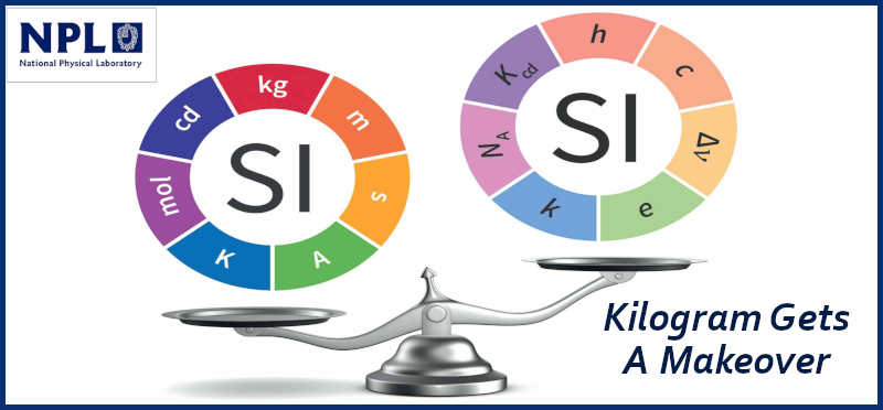 Kilogram Gets A Makeover