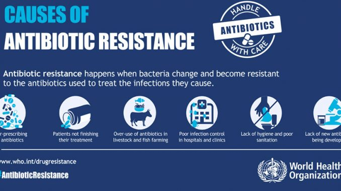 WHO To Control Antibiotic Resistance