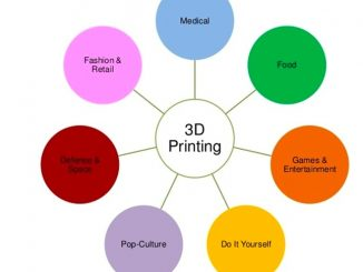 A 3D-Printed