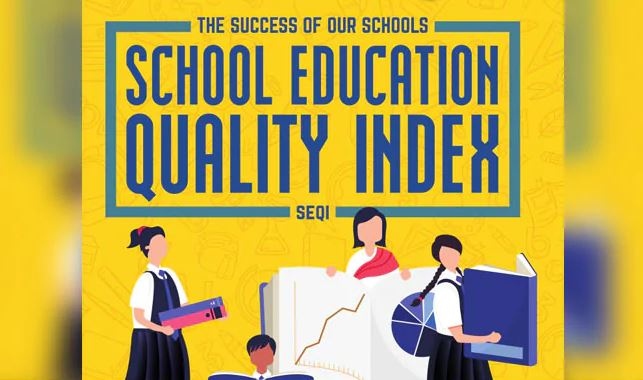 Education Quality Index
